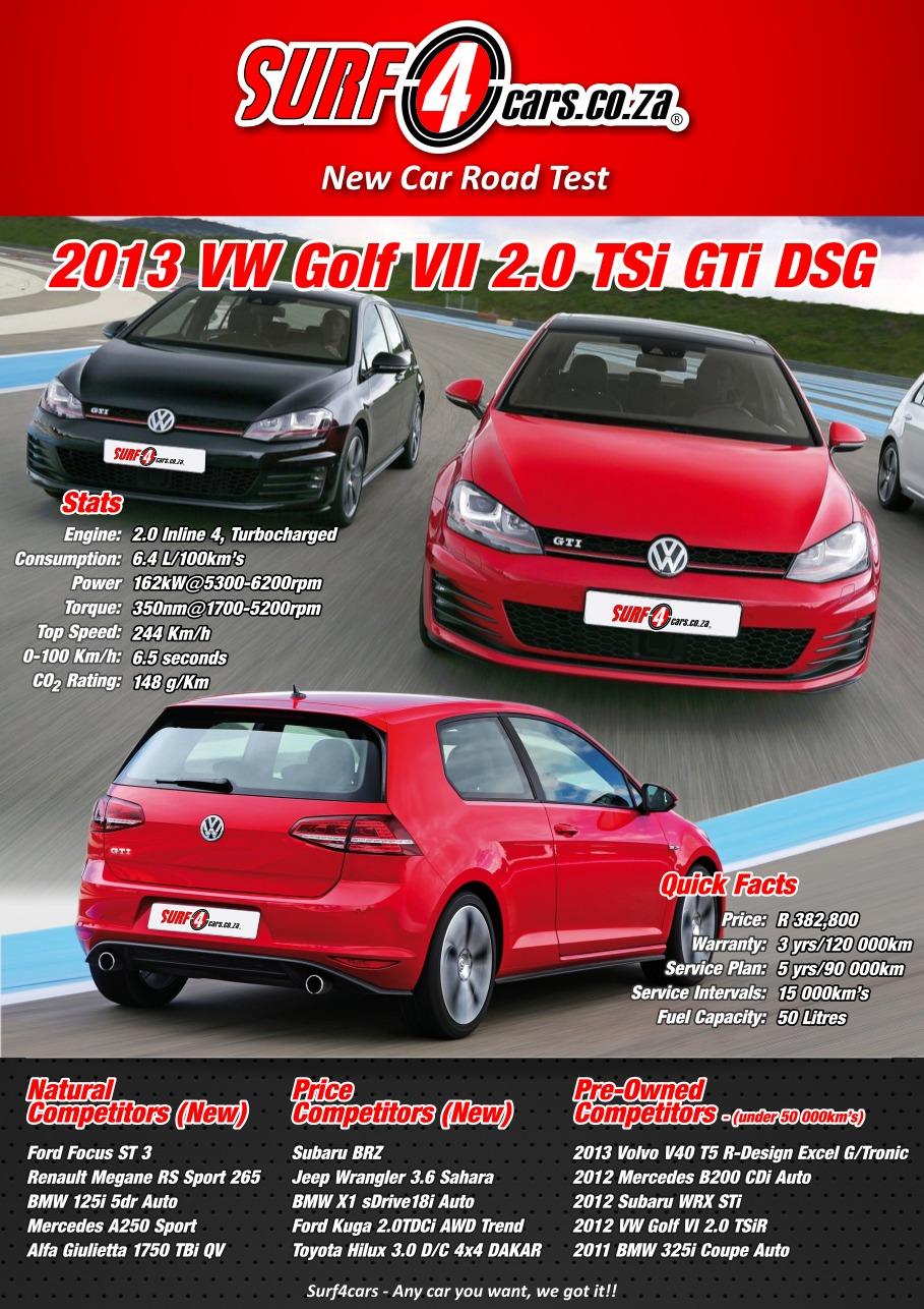 Volkswagen Golf VII GTI TSi DSG (2013): Infographic – Surf4cars