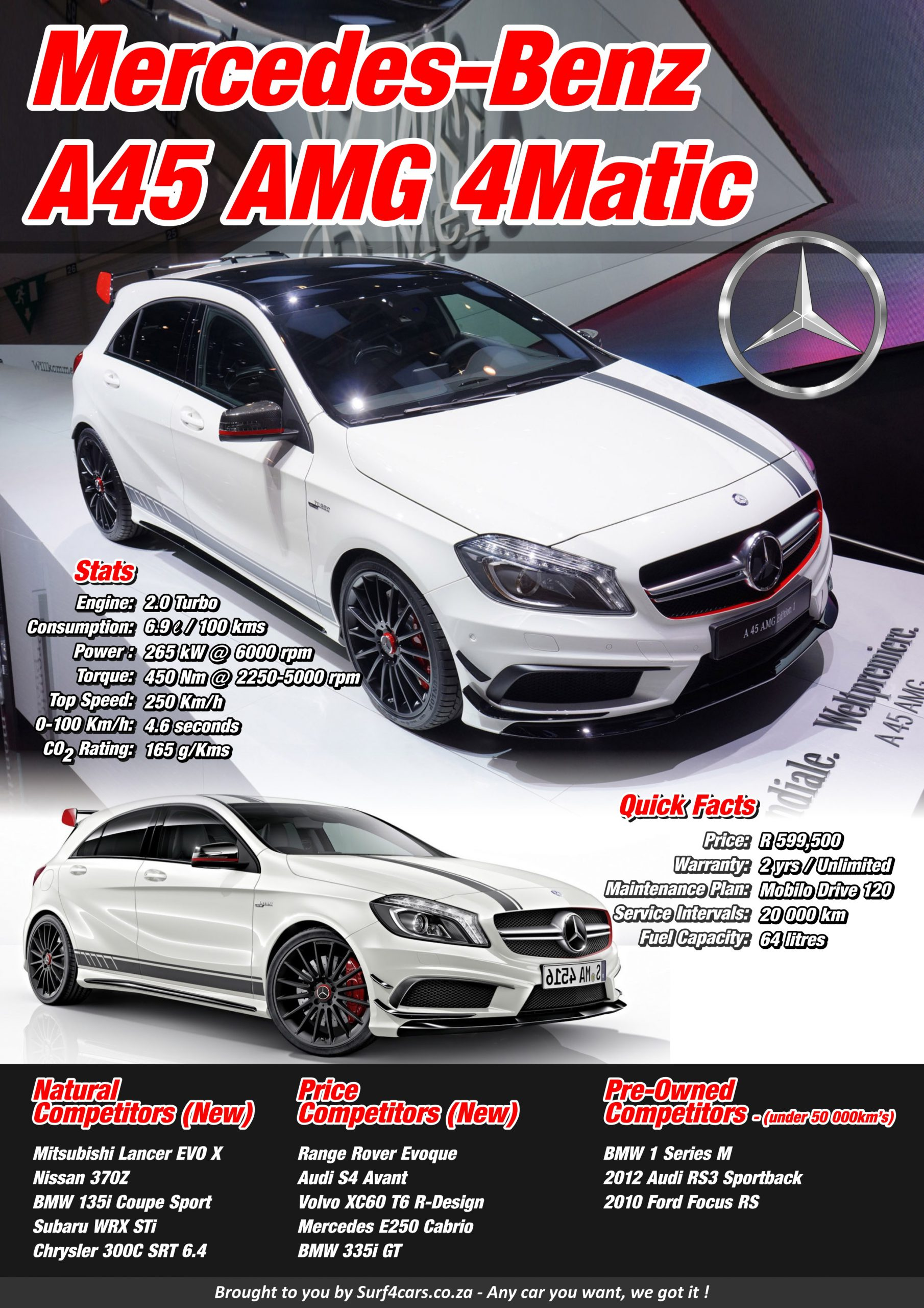 Mercedes-Benz A45 AMG 4Matic (2013): Infographic – Surf4cars