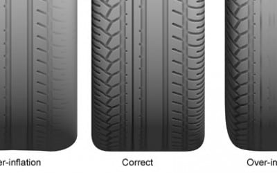 Tyre Inspection Time | Informative News
